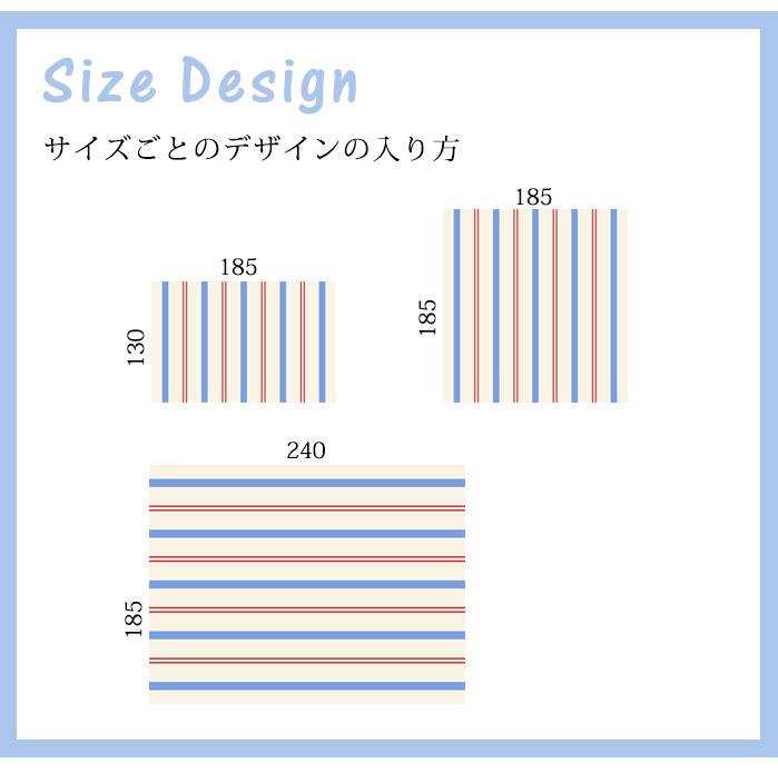 サイズごとのデザインの入り方